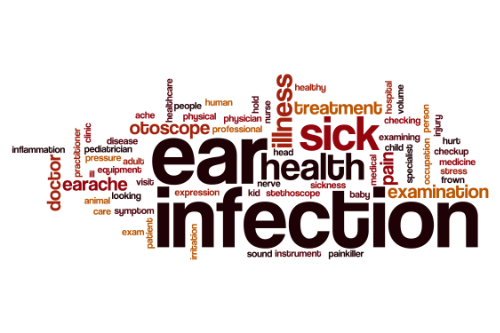 childhood ear infections and chiropractic