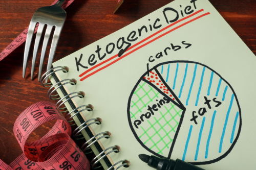 ketogenic diet and chiropractic